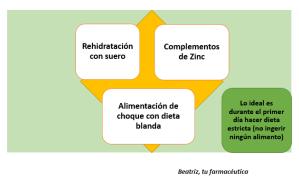 2017-02-25 06_49_55-Libro1 – Excel