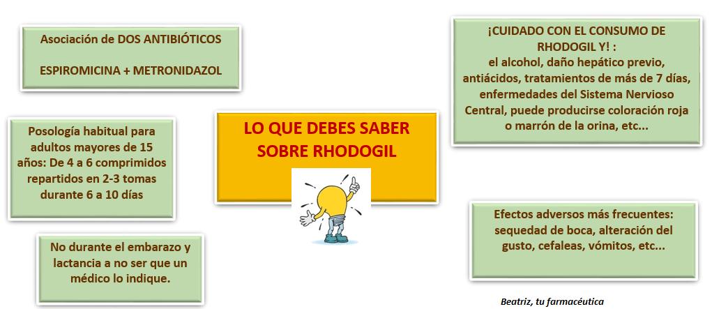 ¿Qué es el Rhodogil?