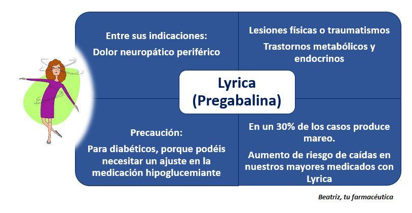 ¿Qué es Lyrica? ¿Para qué se usa? ¿Cuáles son sus efectos secundarios?