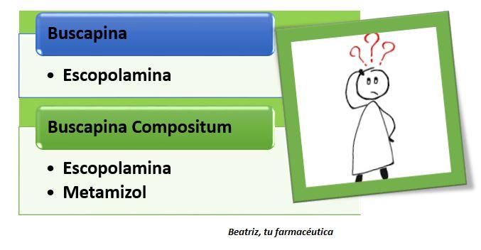 ¿Qué es la Buscapina? ¿En qué se diferencia con la Buscapina Compositum?