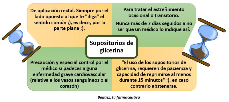 ¿Cómo se ponen los supositorios de glicerina? ¿Cuándo se usan? ¿Cómo actúan?