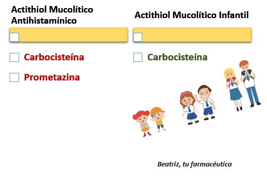 Actithiol para adultos VS Actithiol para niños