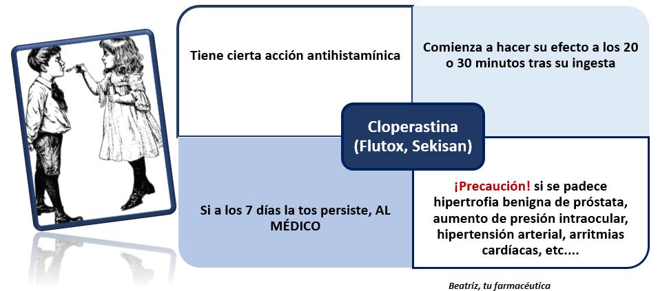 antihistamínico seguro para la próstata