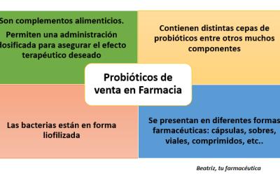 ¿Por qué no es lo mismo el Actimel, que un probiótico de venta en Farmacia?
