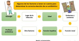 2018-03-21 15_24_41-Libro1 – Excel