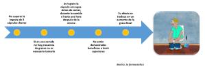 2018-03-28 06_46_58-Libro1 – Excel