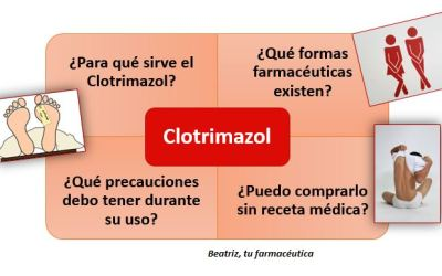 Todo lo que debes saber sobre Clotrimazol