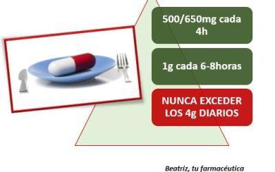 ¿Qué debo saber sobre el paracetamol para hacer un uso correcto del mismo?