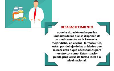 """¿Cómo saber que medicamentos están con problemas de suministro? ¿Qué hago si no tienen mis """"pastillas"""" en la Farmacia?"""