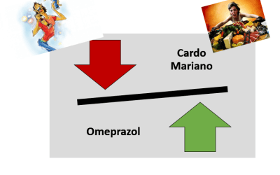 Excesos con la comida y la bebida ¿omeprazol o cardo mariano?