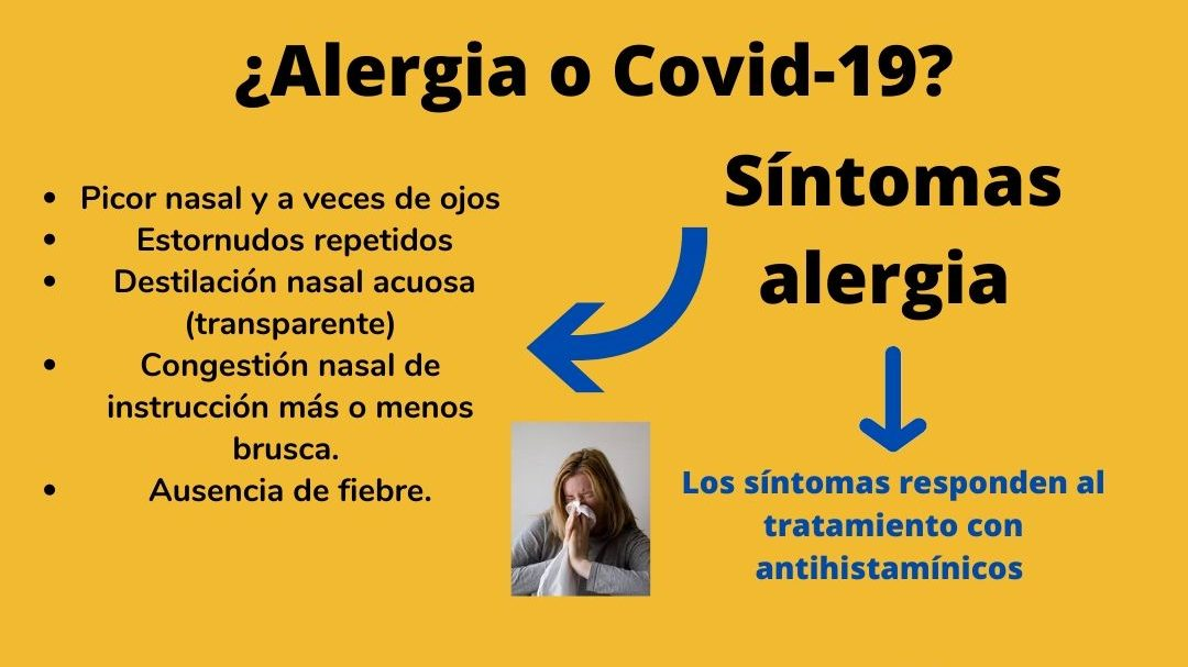 ¿Alergia o síntomas de COVID-19?