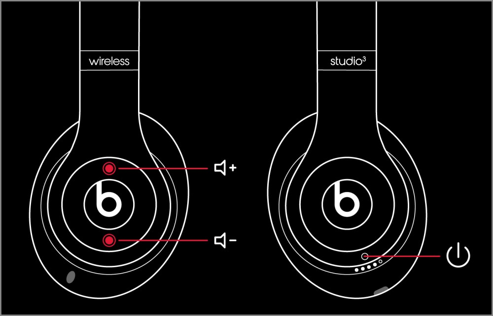 medium resolution of full wiring diagram beat by dre