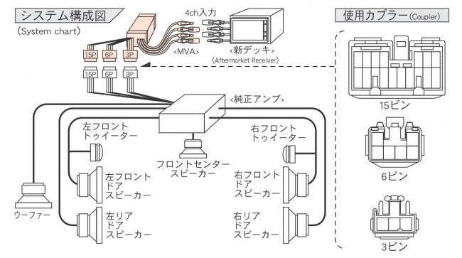 subaru brz wiring diagram review