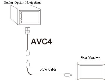 Beat-Sonic AVC4 Video RCA Input Cable Harness