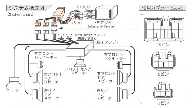 Beat-Sonic SLA-31A