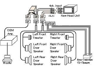 Subaru Outback Stereo Wiring Diagrams For 2013, Subaru