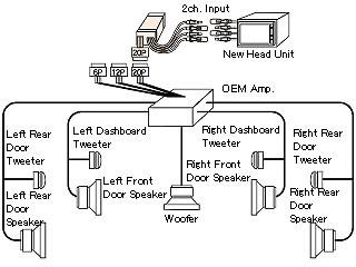 subaru brz stereo wiring diagram johnson controls beat sonic sla-24a