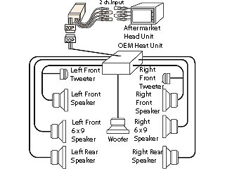 Lexus Gx470 Fuse Box Diagram Ford 500 Fuse Box Diagram
