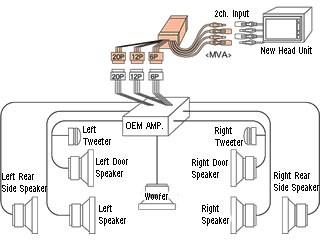 1990 jeep wrangler stereo wiring diagram pa sound system speaker chrysler maserati great installation radio for scion tc manual e books rh 58 fommunity de 2005 300