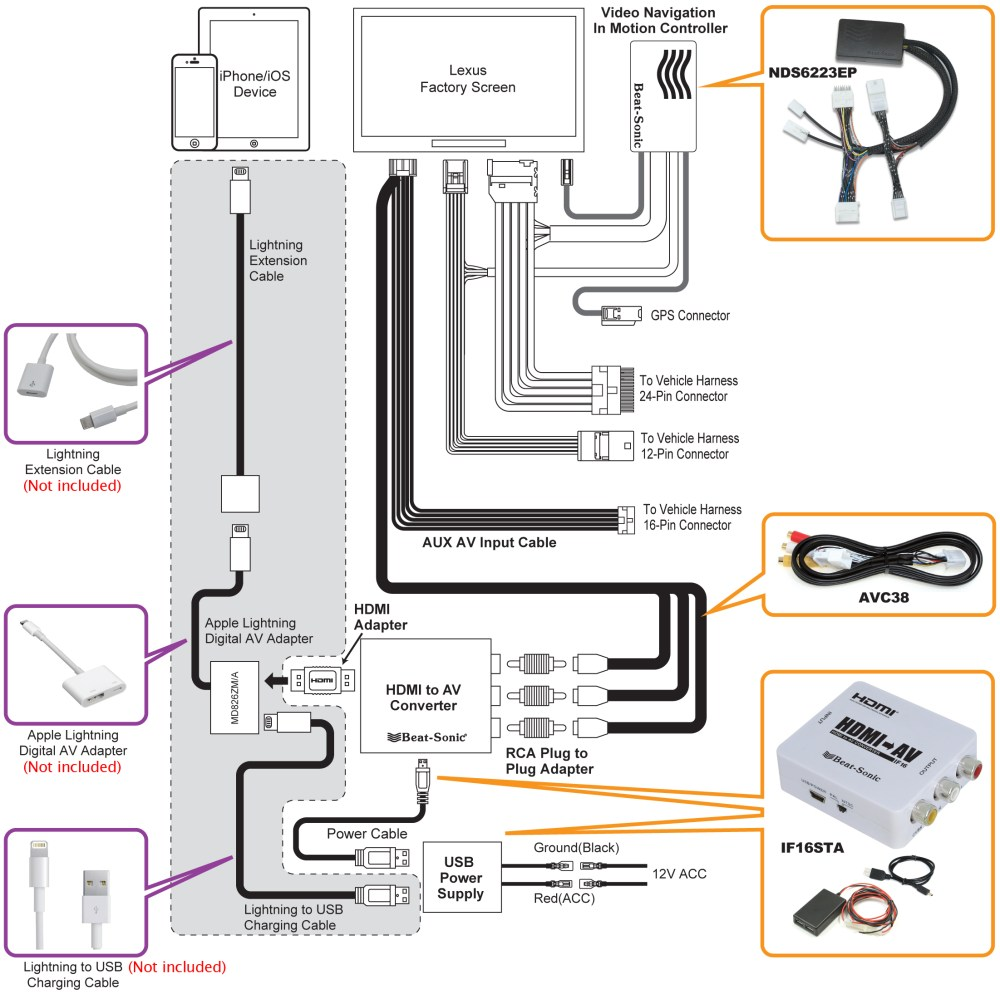 medium resolution of if 04ep the iphone mirroring kit for lexus models with factory wiring diagram 2006 lexus rx 400h 2004 ls 430 lexus mark levinson wire