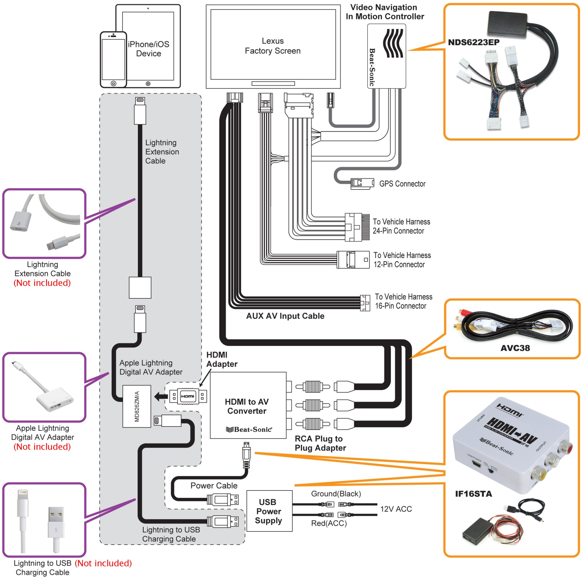 hight resolution of if 04ep the iphone mirroring kit for lexus models with factory wiring diagram 2006 lexus rx 400h 2004 ls 430 lexus mark levinson wire