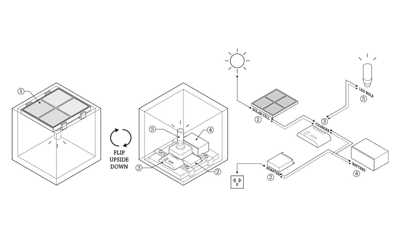 CG Diagram Inside The Cube 1500×900