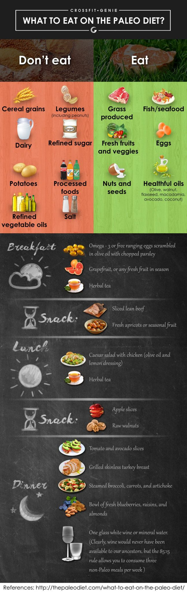 what-to-eat-on-the-paleo-diet-infographic-1