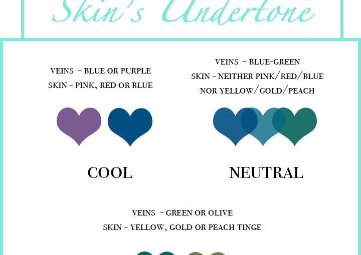 How To Find Your Skin's Undertone: The Easy Way