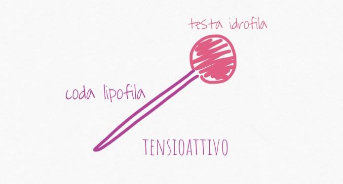 tensioattivo