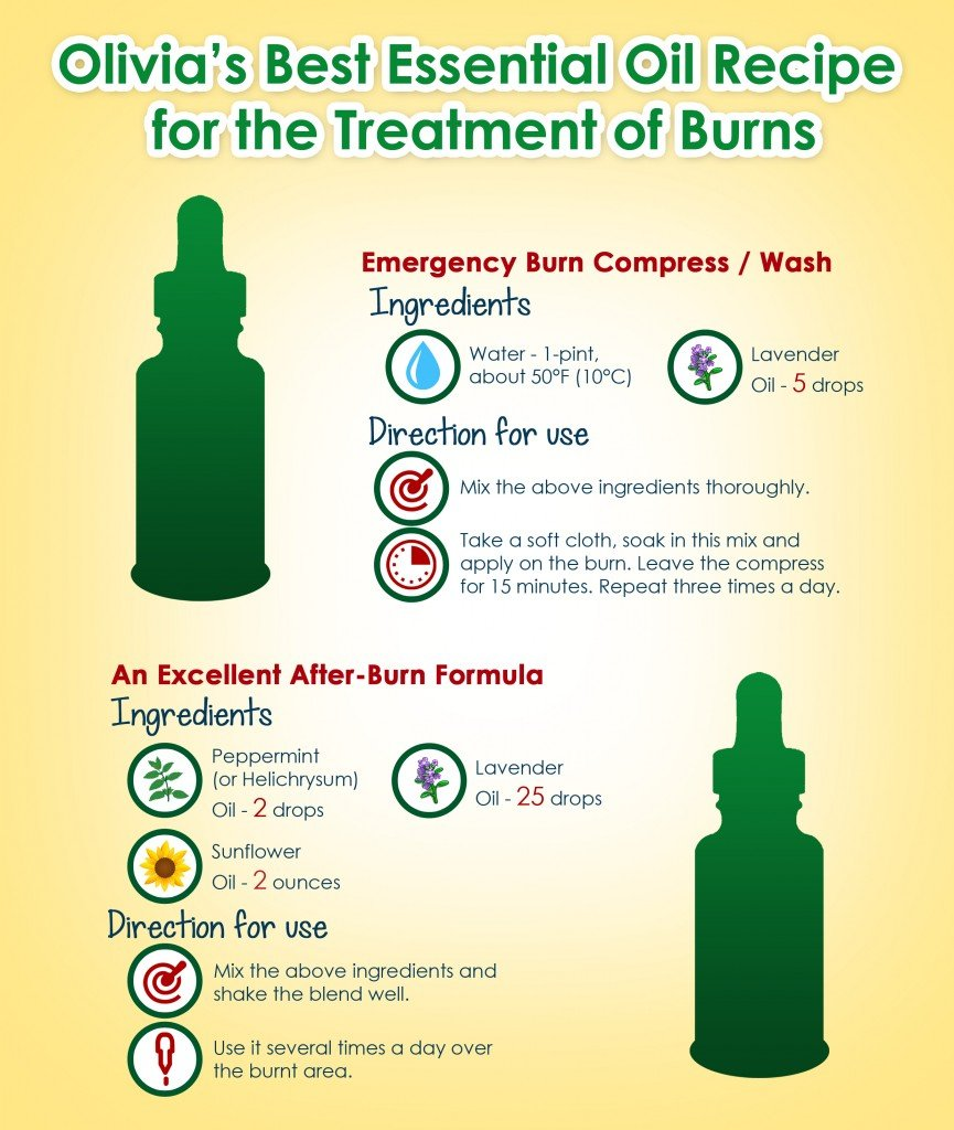 essential-oils-for-burns