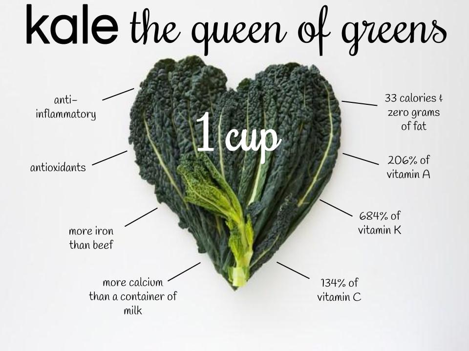 kale-anti-aging