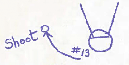 SCOUTING REPORT USA-figure1