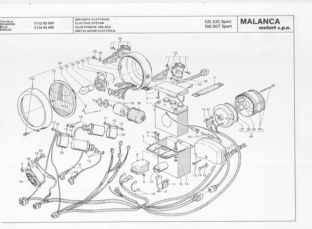 MANUALI MOTO: SPARE PARTS MANUAL MANUALE MALANCA 125 E2C