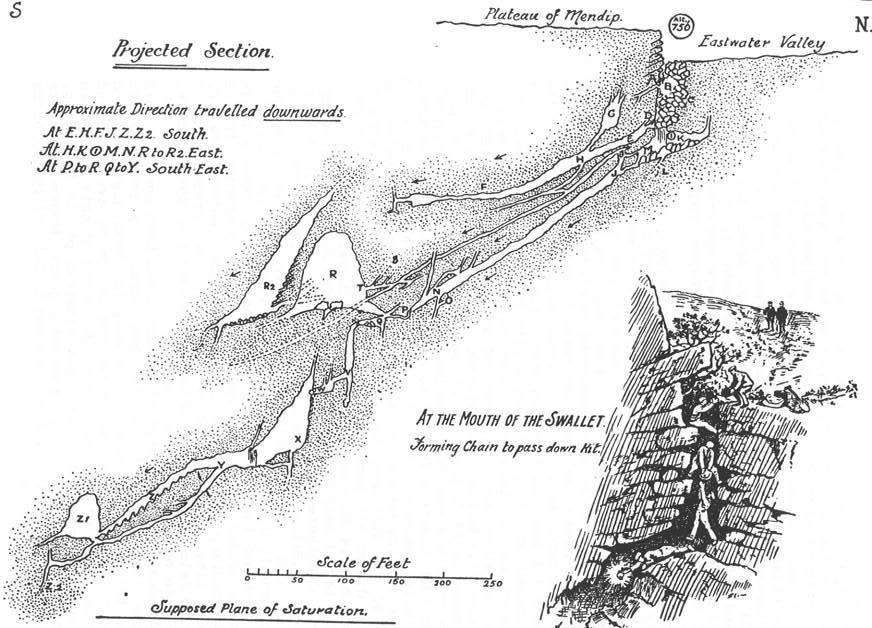 Bristol Exploration Club