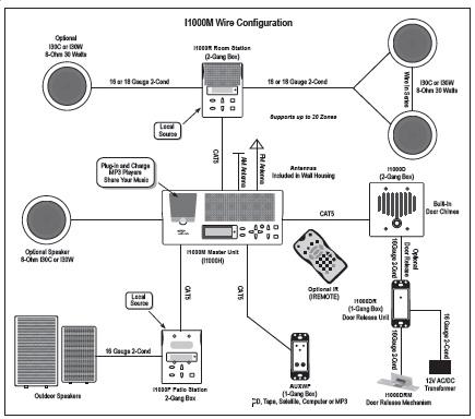 Intercom Wiring Diagram