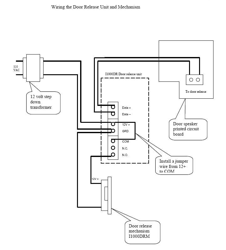 IntraSonic I2000M Intercom System Music Audio Distribution