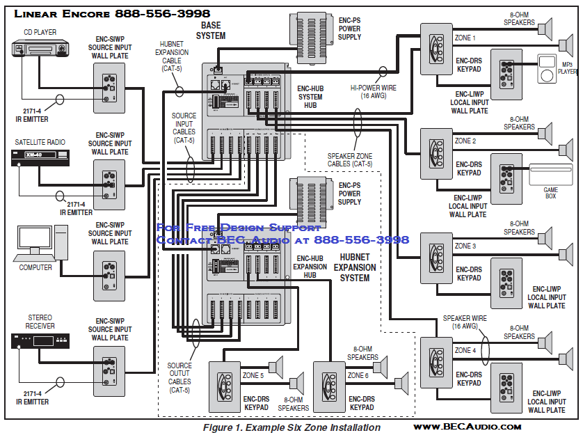 wiring diagram for home automation dmz network with 3 cable data whole house tv