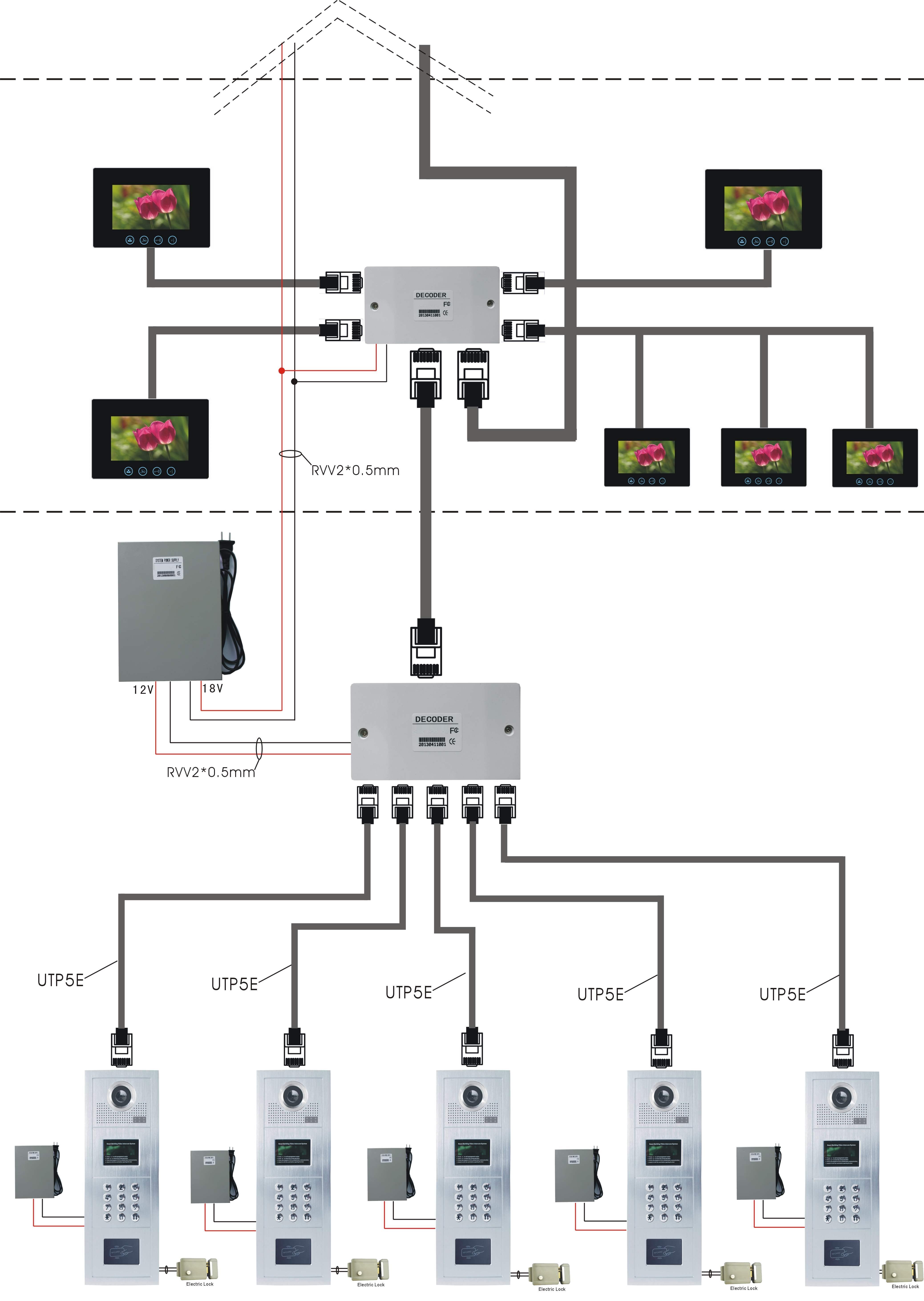 intercom wiring diagram, Wiring diagram
