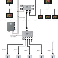 Intercom Wiring Diagram Sony Cdx Gt330 Systems Free Engine