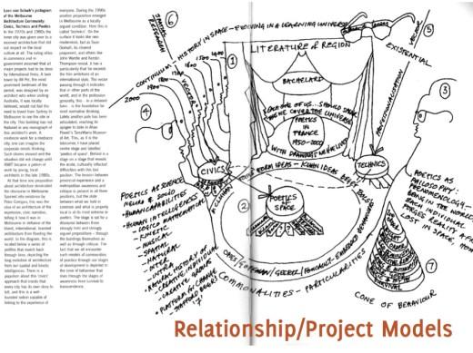 Diagramming_v3-1