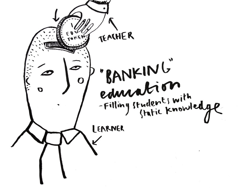 An illustrated guide to embodied learning