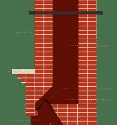 chimney cap [ 777 x 1325 Pixel ]