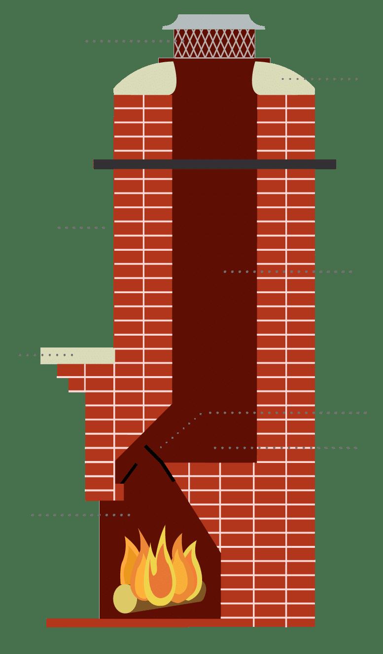 medium resolution of chimney cap