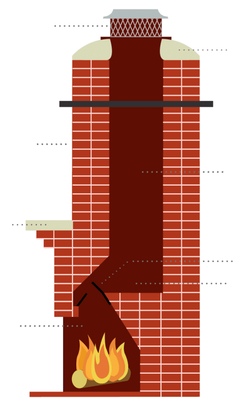 small resolution of chimney cap
