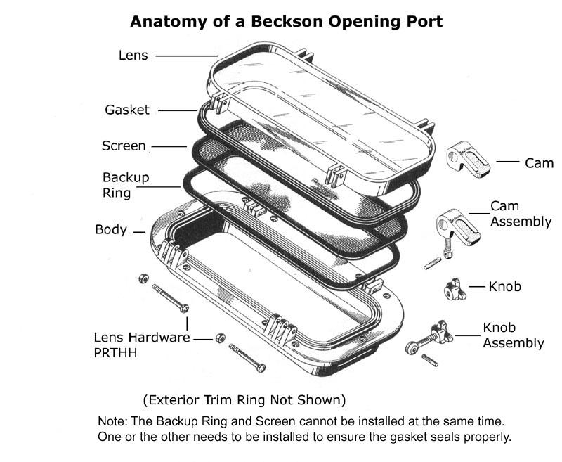 Beckson Marine Inc.- Gasket Installation Instructions