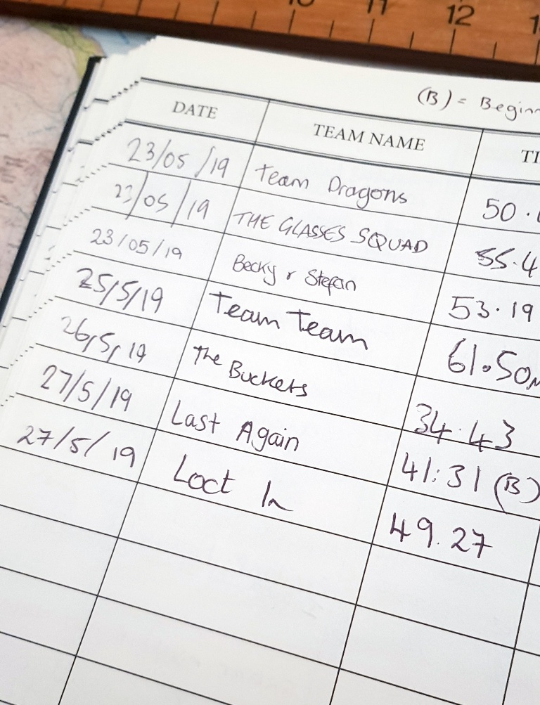 Guest book - Mountain Mayhem by Kong Escape Room, Keswick escape room review by BeckyBecky Blogs