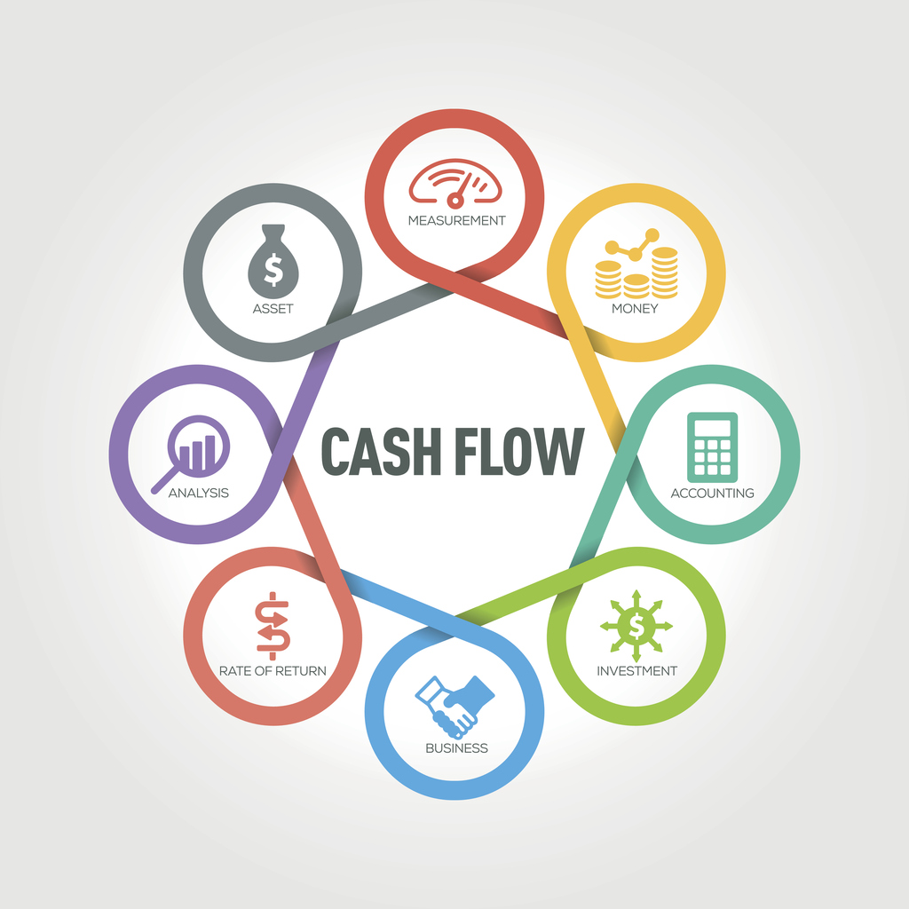 How To Manage Your Small Business Cash Flow