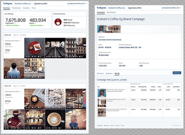 Instagram Business Tools: Left, Account Insights. Right, Ad Insights.