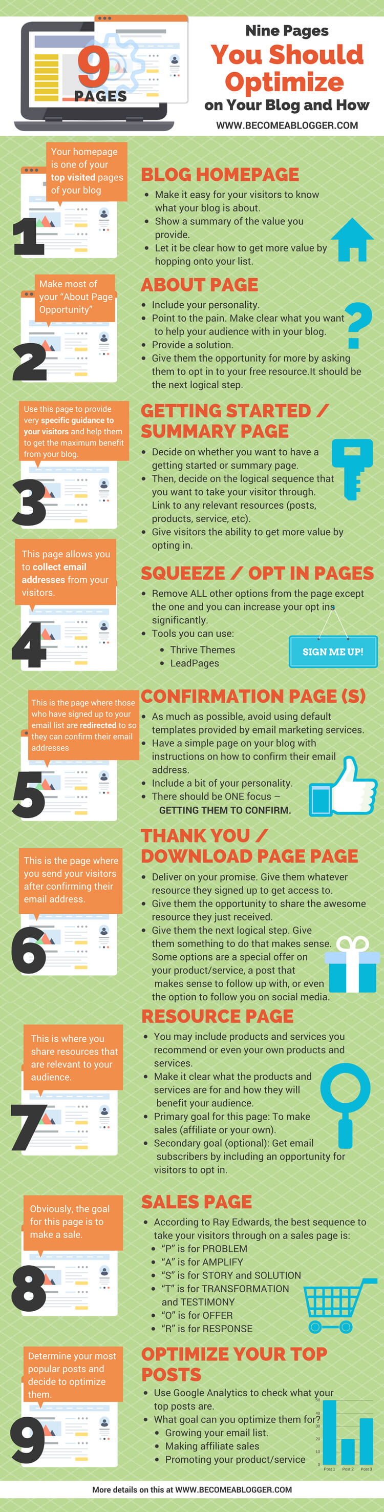 9 Pages You Should Optimize [Infographic]
