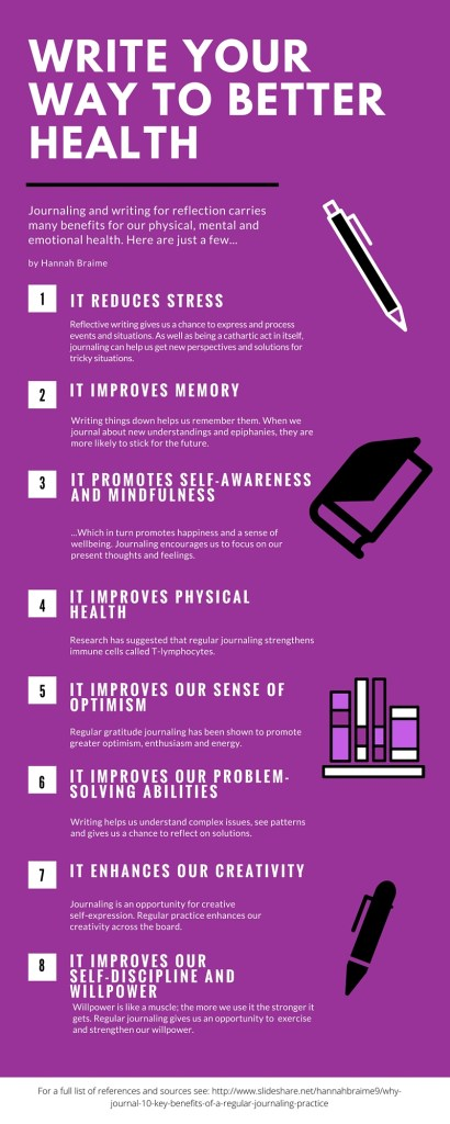 a study on improving the writing Here are some tips that will help improve your writing skills and get you a better grade on your next essay.